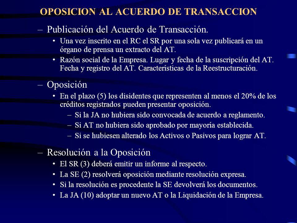 OPOSICION AL ACUERDO DE TRANSACCION –Publicación del Acuerdo de Transacción. Una vez inscrito en el RC el SR por una sola vez publicará en un órgano d