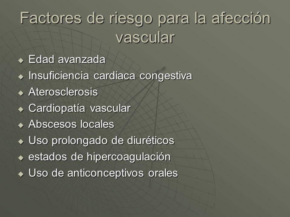 Factores de riesgo para la afección vascular Edad avanzada Edad avanzada Insuficiencia cardiaca congestiva Insuficiencia cardiaca congestiva Ateroscle