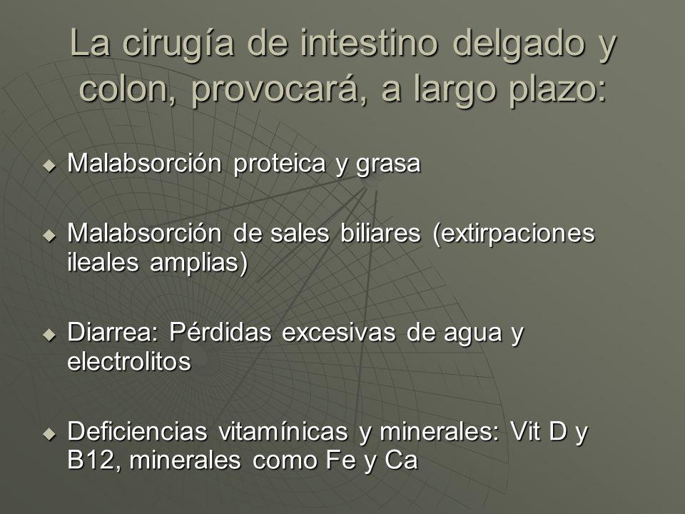 La cirugía de intestino delgado y colon, provocará, a largo plazo: Malabsorción proteica y grasa Malabsorción proteica y grasa Malabsorción de sales b