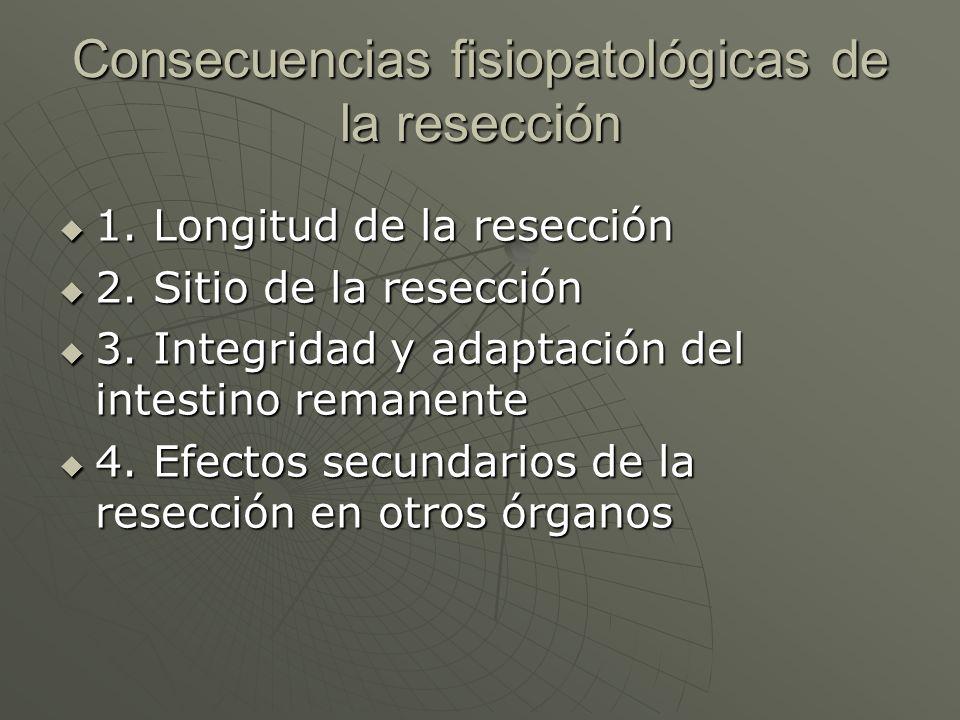 Consecuencias fisiopatológicas de la resección 1. Longitud de la resección 1. Longitud de la resección 2. Sitio de la resección 2. Sitio de la resecci