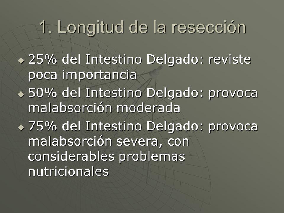 1. Longitud de la resección 25% del Intestino Delgado: reviste poca importancia 25% del Intestino Delgado: reviste poca importancia 50% del Intestino