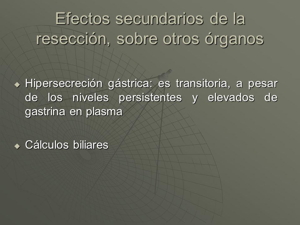 Efectos secundarios de la resección, sobre otros órganos Hipersecreción gástrica: es transitoria, a pesar de los niveles persistentes y elevados de ga