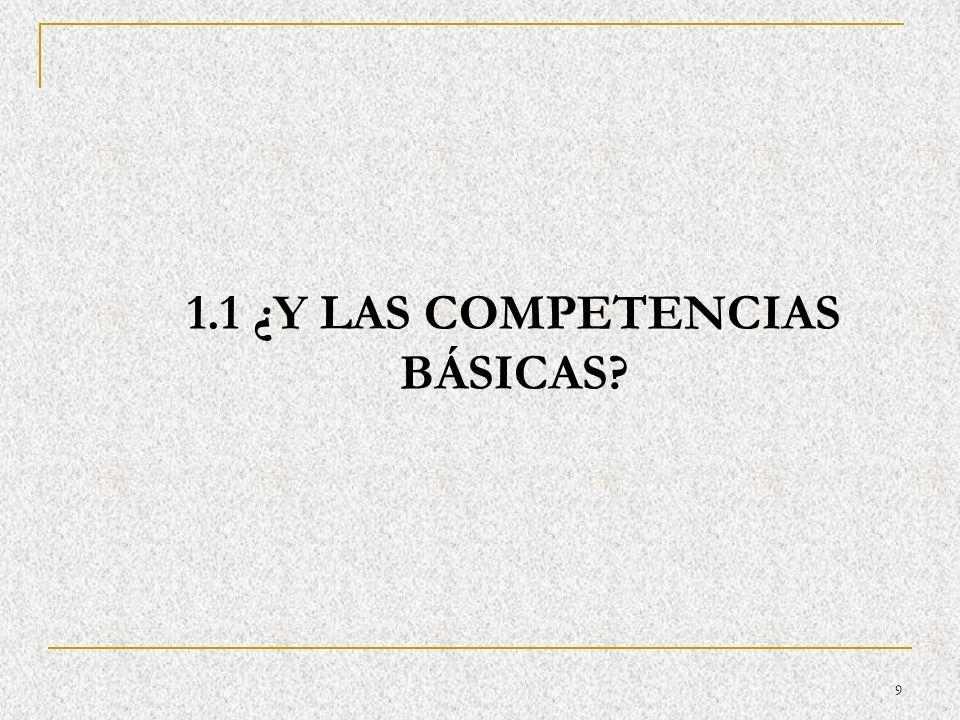 20 COMPETENCIAS BÁSICAS Y DISEÑO CURRICULAR (1) LAS COMPETENCIAS SON Descripciones genéricas y de amplio alcance.