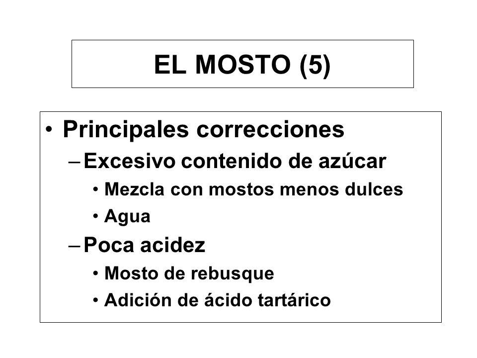 EL MOSTO (4) Acidez fija: –Influencia –Origen : ácido málico, tartárico –Determinación