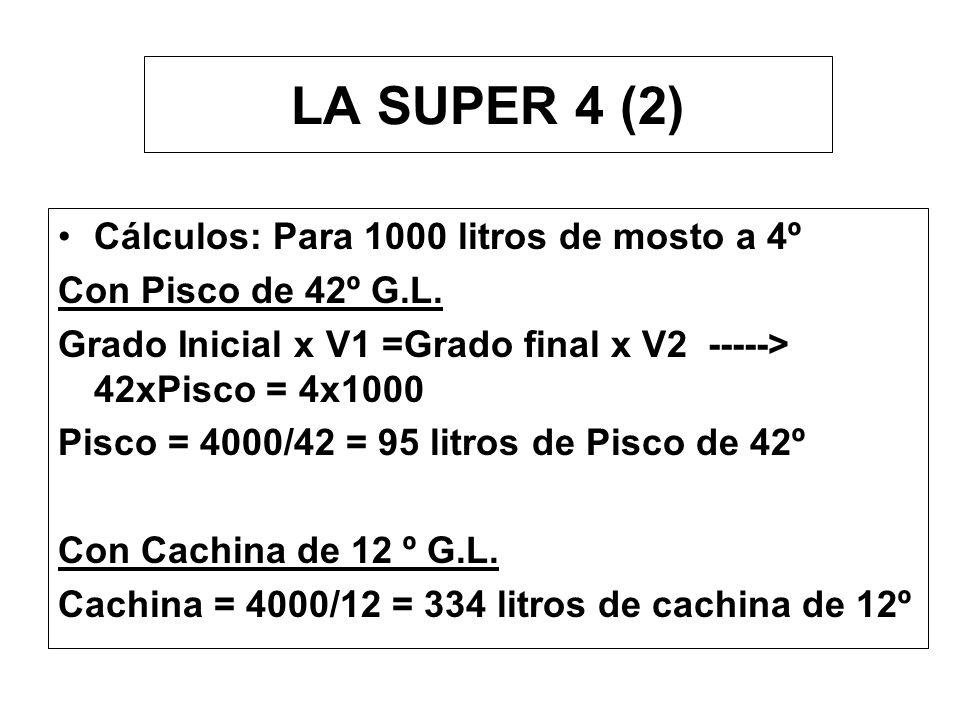 LA SUPER 4 (1) Encabezar el mosto hasta 4º de Alcohol: Ventajas: –Mayor rendimiento –Fermentación alcohólica completa –Menor tiempo de fermentación –P