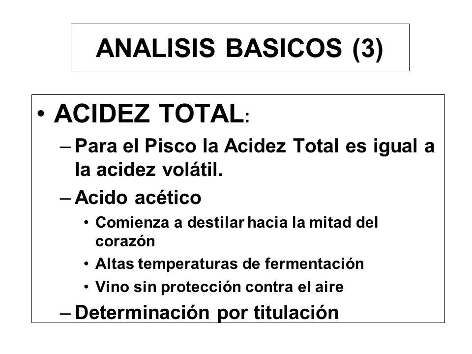ANALISIS BASICOS (2) EXTRACTO SECO : –Sólidos que quedan luego de evaporar el Pisco ó Vino. –Podrían demostrar una adición de azúcar.