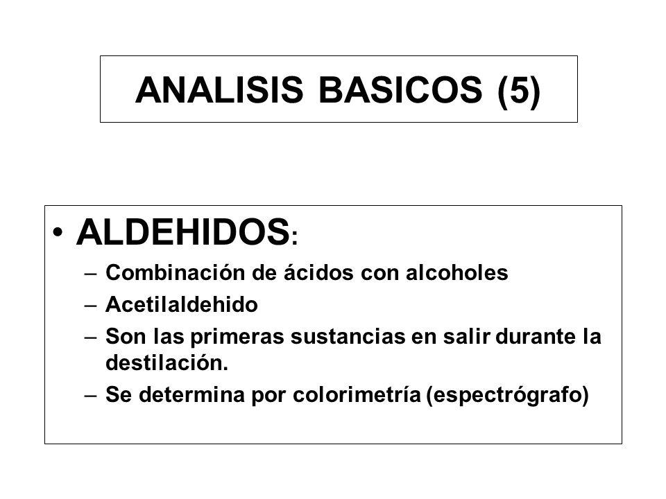 ANALISIS BASICOS (4) ESTERES : –Origen: Combinación de alcoholes con ácidos –Acetato de Etilo –Son las sustancias responsables de los olores fragantes