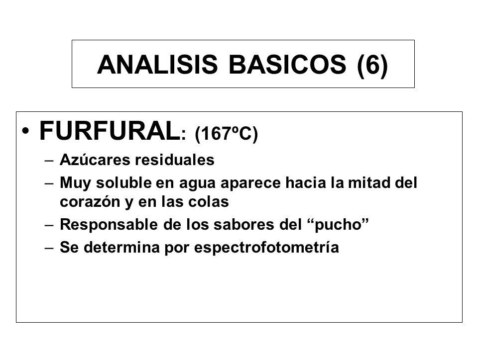 ANALISIS BASICOS (5) ALDEHIDOS : –Combinación de ácidos con alcoholes –Acetilaldehido –Son las primeras sustancias en salir durante la destilación. –S