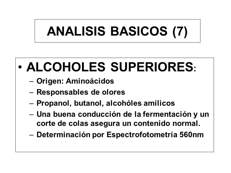 ANALISIS BASICOS (6) FURFURAL : (167ºC) –Azúcares residuales –Muy soluble en agua aparece hacia la mitad del corazón y en las colas –Responsable de lo