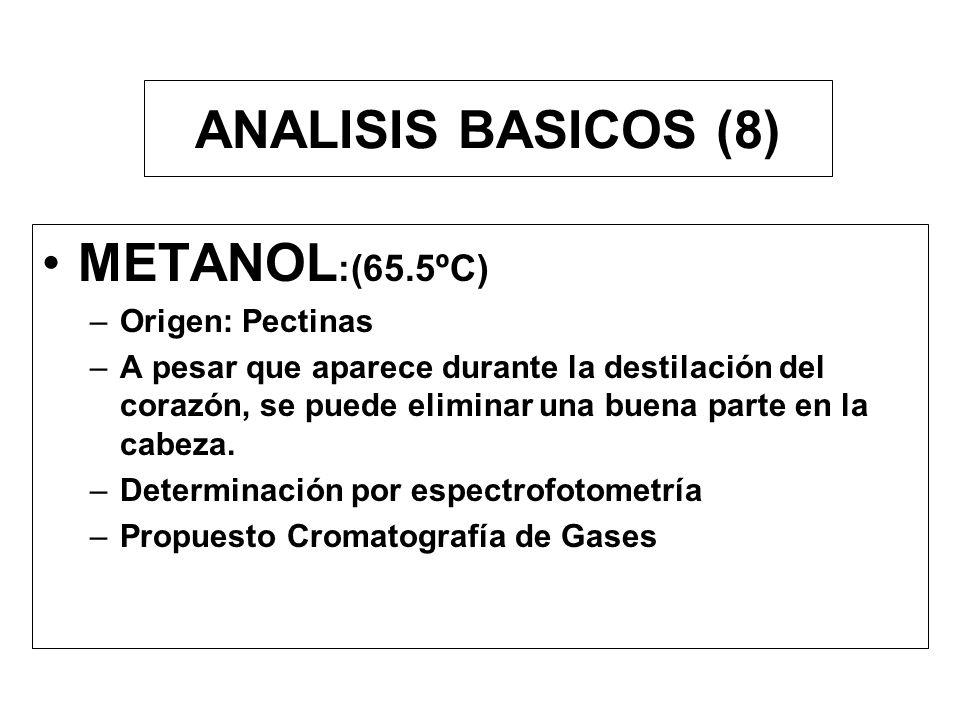 ANALISIS BASICOS (7) ALCOHOLES SUPERIORES : –Origen: Aminoácidos –Responsables de olores –Propanol, butanol, alcohóles amílicos –Una buena conducción