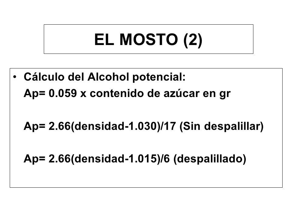 EL MOSTO (2) Cálculo del Alcohol potencial: Ap= 0.059 x contenido de azúcar en gr Ap= 2.66(densidad-1.030)/17 (Sin despalillar) Ap= 2.66(densidad-1.015)/6 (despalillado)