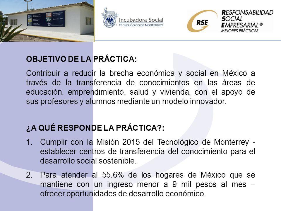 OBJETIVO DE LA PRÁCTICA: Contribuir a reducir la brecha económica y social en México a través de la transferencia de conocimientos en las áreas de edu