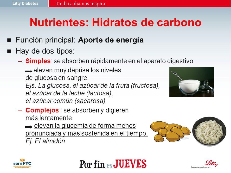 Nutrientes: Hidratos de carbono Fibra Hidrato de carbono complejo formado por un grupo de sustancias que nuestro cuerpo no puede digerir, por lo que pasan por el tracto digestivo sin ser absorbidas.