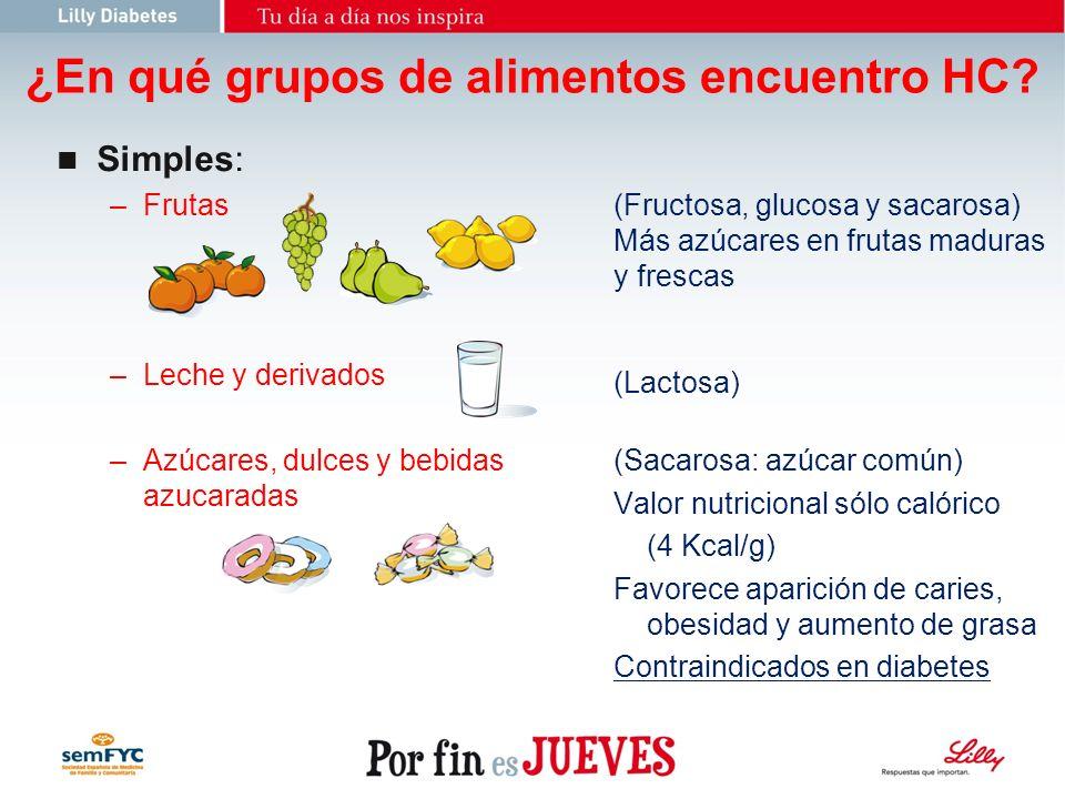 Grasas (margarina, mantequilla) Dulces, bollería, caramelos, pasteles Carnes grasas, embutidos Pescados, carnes magras, huevos, Legumbres, frutos secos (2-3 raciones semana) Leche, yogur, queso ( > 2 raciones día) Aceite de oliva (3-5 raciones día) Una copa de vino o cerveza (opcional) Verduras y hortalizas ( > 2 raciones día) Frutas ( > 3 raciones día) Pan, cereales, cereales integrales, arroz, pasta, patatas (4-6 raciones día) Agua (4-8 raciones día) 50-60% hidratos de carbono 25-30% grasas 15% proteínas