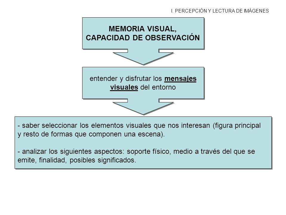 I. PERCEPCIÓN Y LECTURA DE IMÁGENES MEMORIA VISUAL, CAPACIDAD DE OBSERVACIÓN MEMORIA VISUAL, CAPACIDAD DE OBSERVACIÓN entender y disfrutar los mensaje