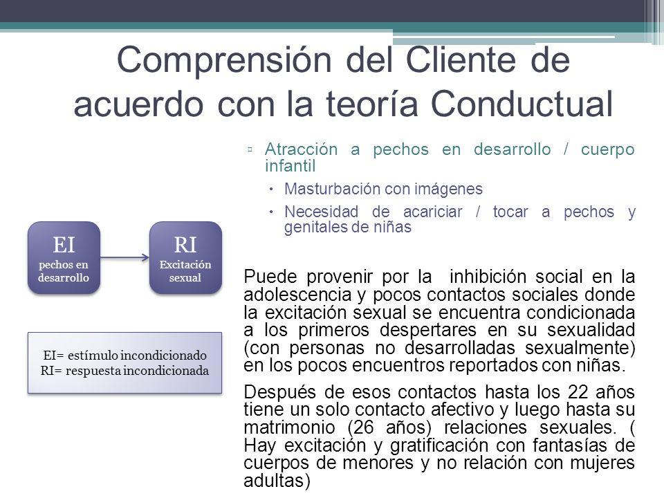 Comprensión del Cliente de acuerdo con la teoría Conductual No hay culpa debido a que la conducta es producto del aprendizaje.