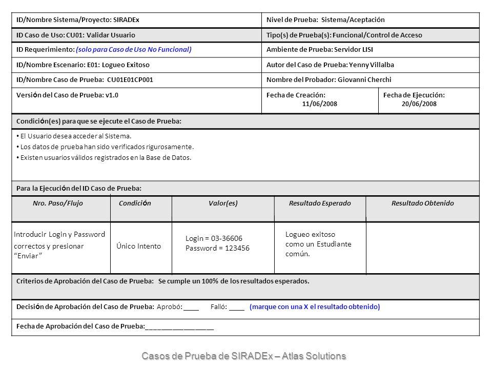 ID/Nombre Sistema/Proyecto: SIRADExNivel de Prueba: Sistema/Aceptación ID Caso de Uso: CU01: Validar UsuarioTipo(s) de Prueba(s): Funcional/Control de Acceso ID Requerimiento: (solo para Caso de Uso No Funcional)Ambiente de Prueba: Servidor LISI ID/Nombre Escenario: E01: Logueo ExitosoAutor del Caso de Prueba: Yenny Villalba ID/Nombre Caso de Prueba: CU01E01CP002Nombre del Probador: Giovanni Cherchi Versi ó n del Caso de Prueba: v1.0Fecha de Creación: 11/06/2008 Fecha de Ejecución: 20/06/2008 Condici ó n(es) para que se ejecute el Caso de Prueba: El Usuario desea acceder al Sistema.