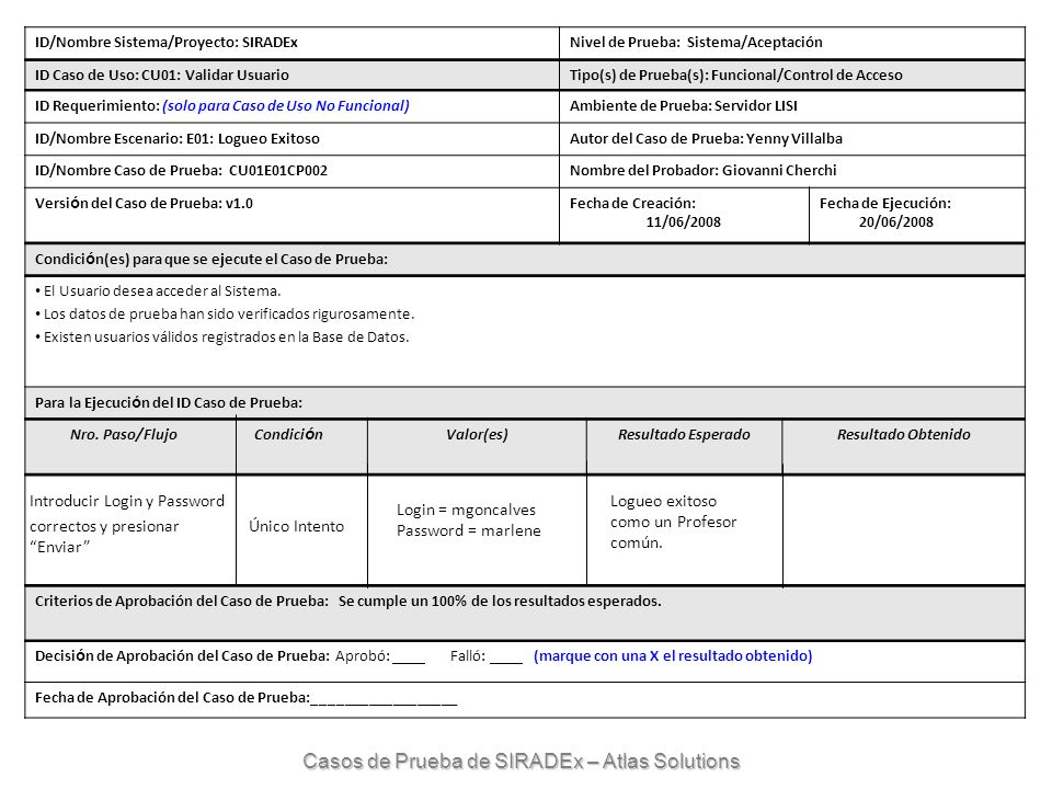 ID/Nombre Sistema/Proyecto: SIRADExNivel de Prueba: Sistema/Aceptación ID Caso de Uso: CU01: Validar UsuarioTipo(s) de Prueba(s): Funcional/Control de Acceso ID Requerimiento: (solo para Caso de Uso No Funcional)Ambiente de Prueba: Servidor LISI ID/Nombre Escenario: E01: Logueo ExitosoAutor del Caso de Prueba: Yenny Villalba ID/Nombre Caso de Prueba: CU01E01CP003Nombre del Probador: Giovanni Cherchi Versi ó n del Caso de Prueba: v1.0Fecha de Creación: 11/06/2008 Fecha de Ejecución: 20/06/2008 Condici ó n(es) para que se ejecute el Caso de Prueba: El Usuario desea acceder al Sistema.