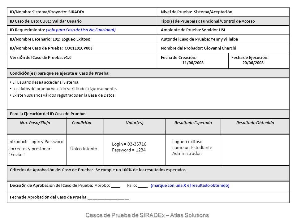 ID/Nombre Sistema/Proyecto: SIRADExNivel de Prueba: Sistema/Aceptación/Navegación ID Caso de Uso: CU02: Gestionar Actividades de ExtensiónTipo(s) de Prueba(s): Funcional ID Requerimiento: (solo para Caso de Uso No Funcional)Ambiente de Prueba: Servidor LISI ID/Nombre Escenario: E01: Redireccionamiento ExitosoAutor del Caso de Prueba: Yenny Villalba ID/Nombre Caso de Prueba: CU02E01CP014Nombre del Probador: Giovanni Cherchi Versi ó n del Caso de Prueba: v1.0Fecha de Creación: 11/06/2008 Fecha de Ejecución: 20/06/2008 Condici ó n(es) para que se ejecute el Caso de Prueba: El Usuario accedió al Sistema como un Profesor Administrador.