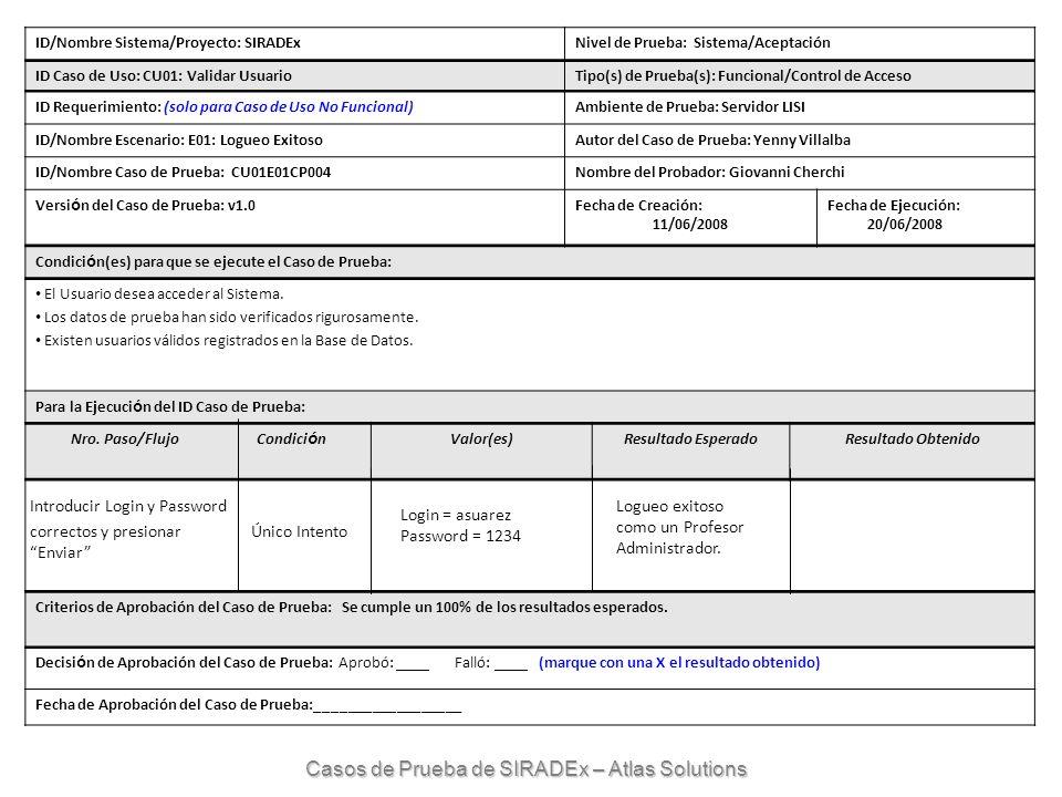 ID/Nombre Sistema/Proyecto: SIRADExNivel de Prueba: Sistema/Aceptación/Navegación ID Caso de Uso: CU02: Gestionar Actividades de ExtensiónTipo(s) de Prueba(s): Funcional ID Requerimiento: (solo para Caso de Uso No Funcional)Ambiente de Prueba: Servidor LISI ID/Nombre Escenario: E01: Redireccionamiento ExitosoAutor del Caso de Prueba: Yenny Villalba ID/Nombre Caso de Prueba: CU02E01CP015Nombre del Probador: Giovanni Cherchi Versi ó n del Caso de Prueba: v1.0Fecha de Creación: 11/06/2008 Fecha de Ejecución: 20/06/2008 Condici ó n(es) para que se ejecute el Caso de Prueba: El Usuario accedió al Sistema como un Profesor Administrador.