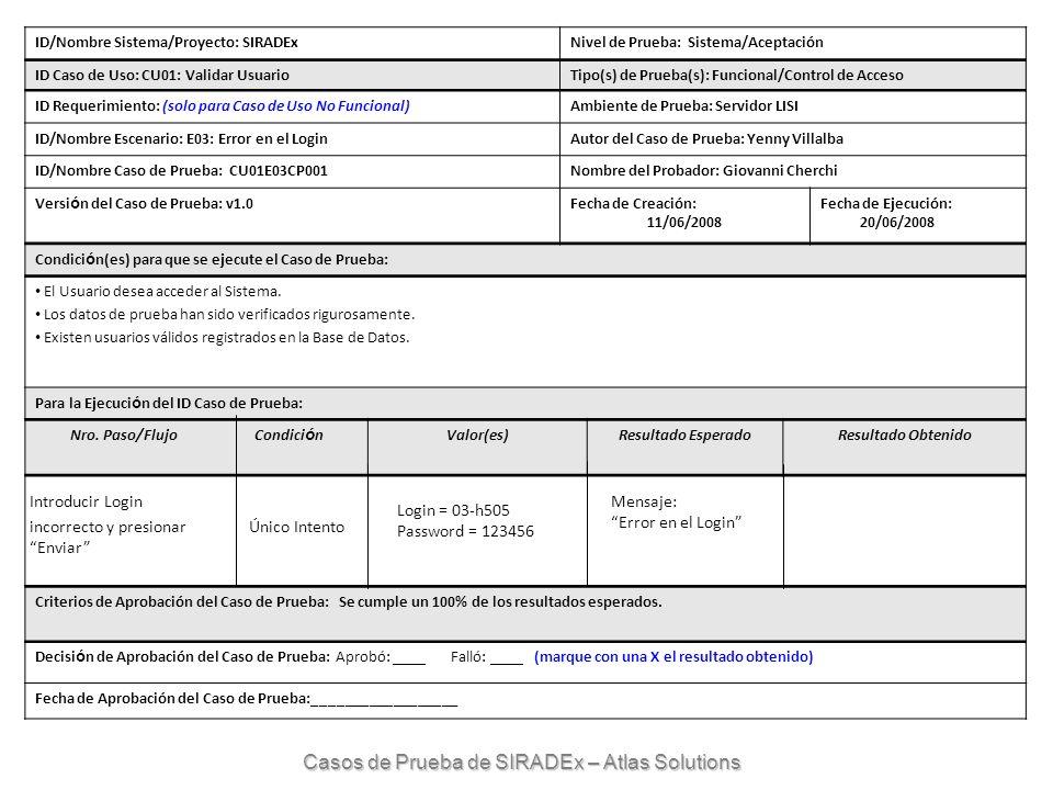 ID/Nombre Sistema/Proyecto: SIRADExNivel de Prueba: Sistema/Aceptación ID Caso de Uso: CU01: Validar UsuarioTipo(s) de Prueba(s): Funcional/Control de Acceso ID Requerimiento: (solo para Caso de Uso No Funcional)Ambiente de Prueba: Servidor LISI ID/Nombre Escenario: E03: Error en el LoginAutor del Caso de Prueba: Yenny Villalba ID/Nombre Caso de Prueba: CU01E03CP002Nombre del Probador: Giovanni Cherchi Versi ó n del Caso de Prueba: v1.0Fecha de Creación: 11/06/2008 Fecha de Ejecución: 20/06/2008 Condici ó n(es) para que se ejecute el Caso de Prueba: El Usuario desea acceder al Sistema.