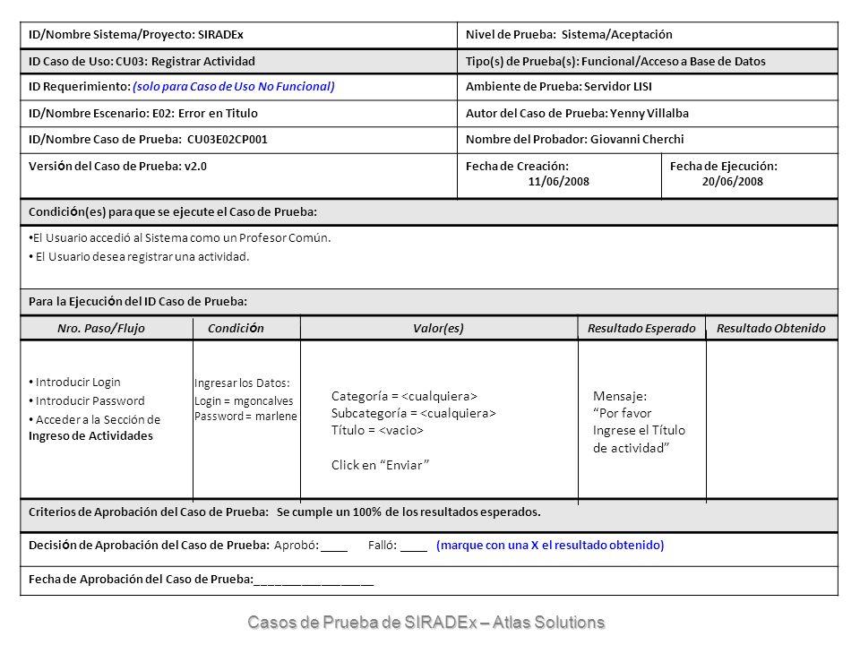 ID/Nombre Sistema/Proyecto: SIRADExNivel de Prueba: Sistema/Aceptación ID Caso de Uso: CU03: Registrar ActividadTipo(s) de Prueba(s): Funcional/Acceso