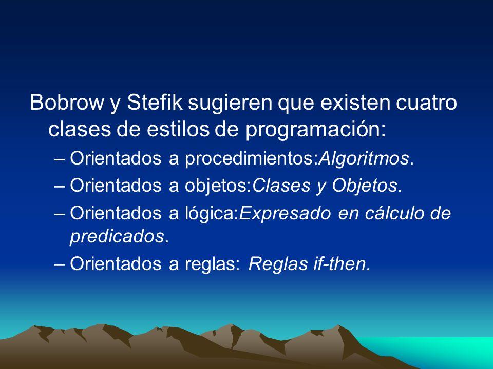 Bobrow y Stefik sugieren que existen cuatro clases de estilos de programación: –Orientados a procedimientos:Algoritmos. –Orientados a objetos:Clases y