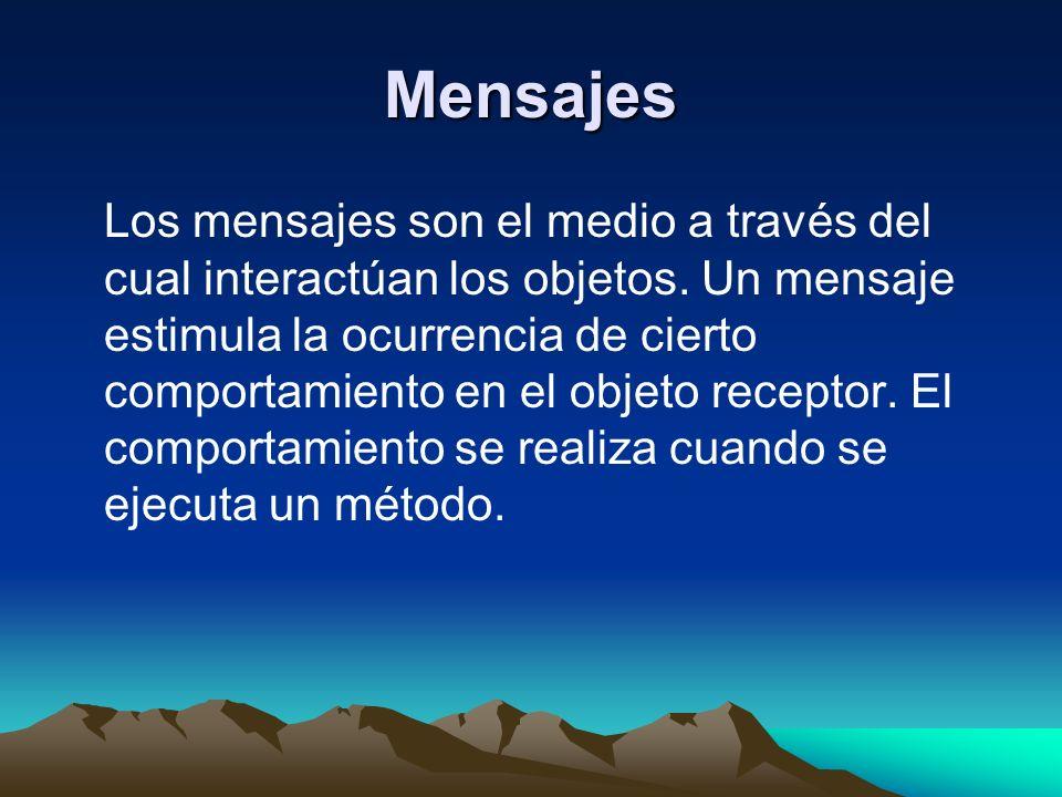 Mensajes Los mensajes son el medio a través del cual interactúan los objetos. Un mensaje estimula la ocurrencia de cierto comportamiento en el objeto