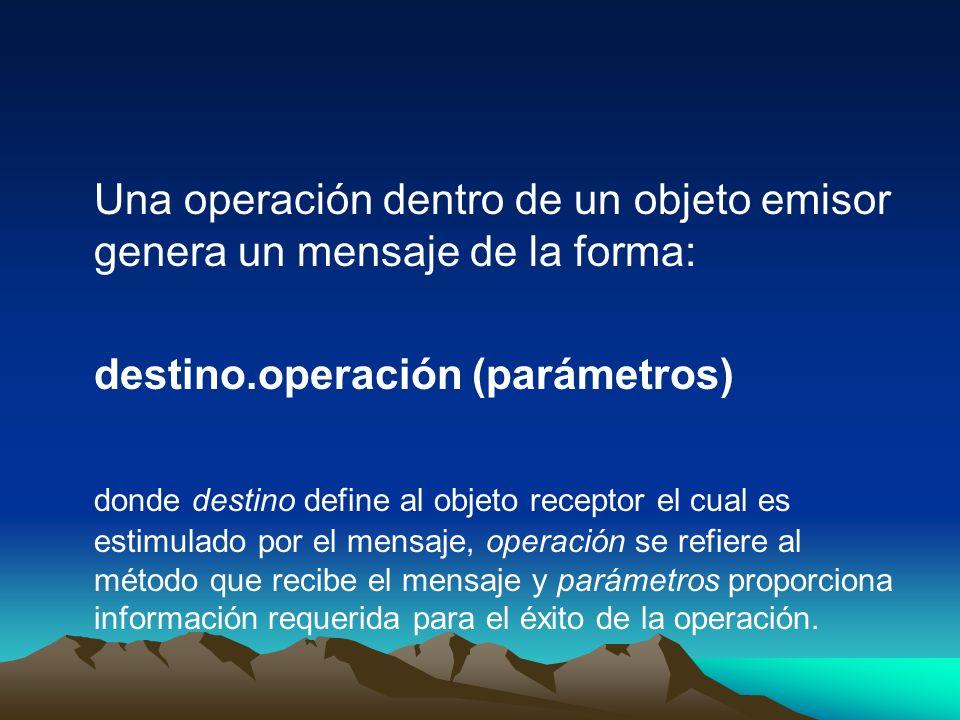 Una operación dentro de un objeto emisor genera un mensaje de la forma: destino.operación (parámetros) donde destino define al objeto receptor el cual