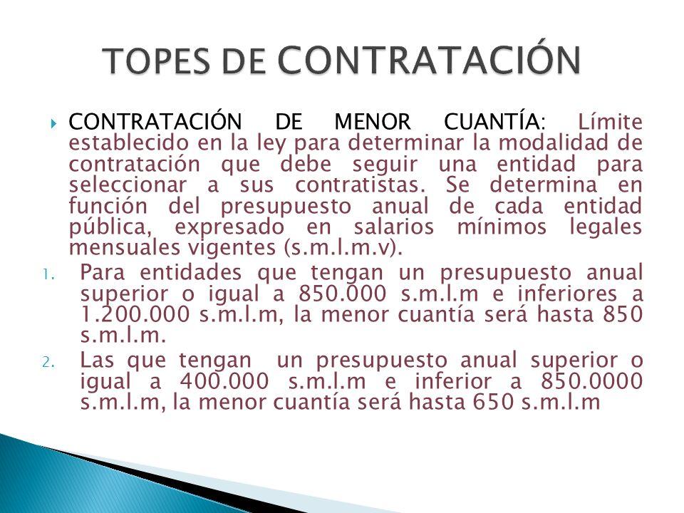 CONTRATACIÓN DE MENOR CUANTÍA: Límite establecido en la ley para determinar la modalidad de contratación que debe seguir una entidad para seleccionar