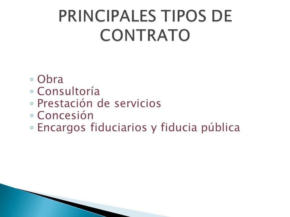 Obra Consultoría Prestación de servicios Concesión Encargos fiduciarios y fiducia pública
