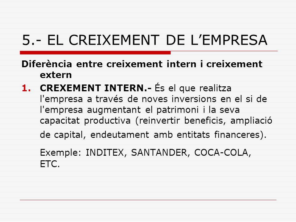 5.- EL CREIXEMENT DE LEMPRESA Diferència entre creixement intern i creixement extern 1.CREXEMENT INTERN.- És el que realitza l'empresa a través de nov