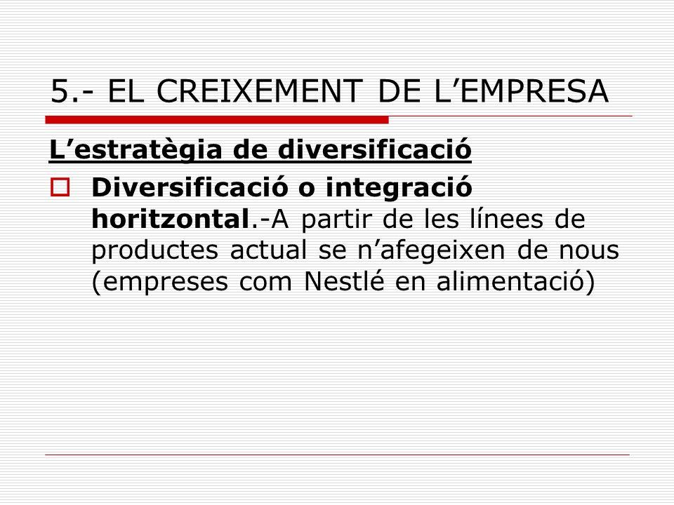5.- EL CREIXEMENT DE LEMPRESA Lestratègia de diversificació Diversificació o integració horitzontal.-A partir de les línees de productes actual se naf