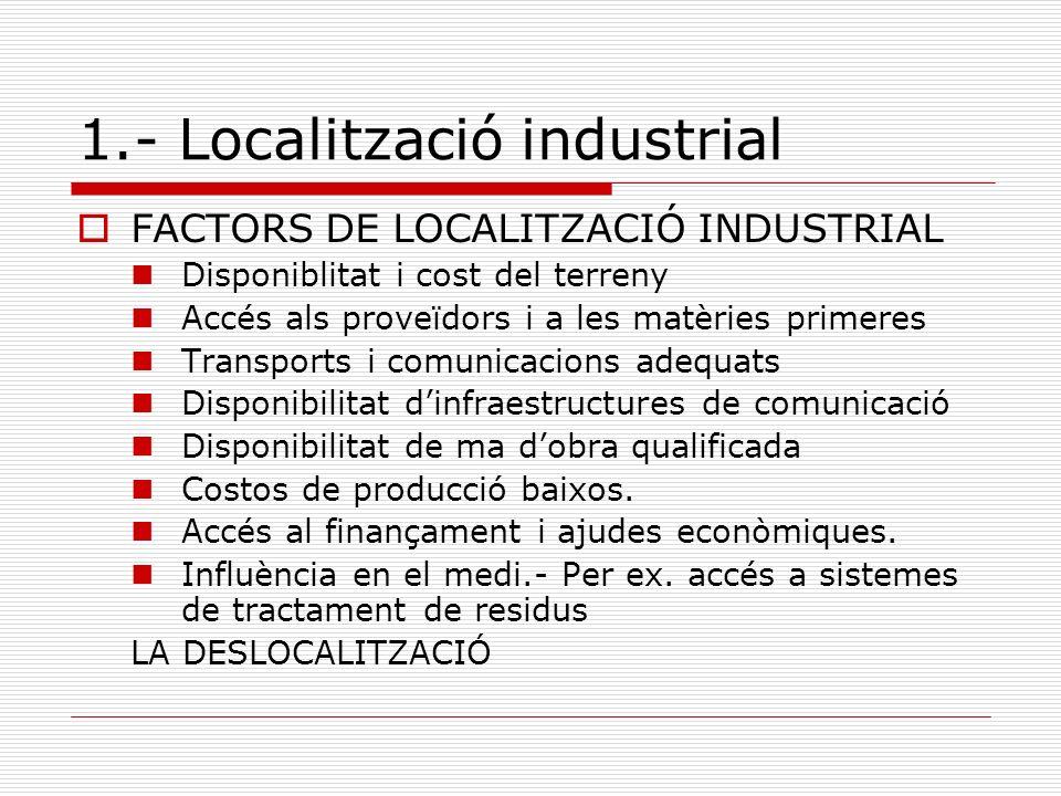 1.- Localització industrial FACTORS DE LOCALITZACIÓ INDUSTRIAL Disponiblitat i cost del terreny Accés als proveïdors i a les matèries primeres Transpo