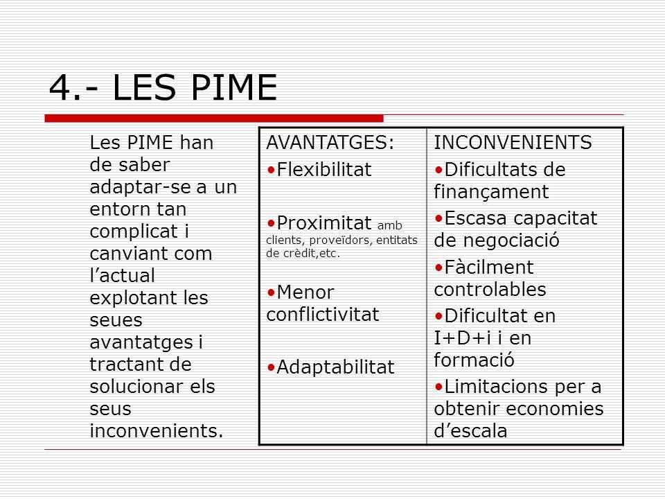 4.- LES PIME Les PIME han de saber adaptar-se a un entorn tan complicat i canviant com lactual explotant les seues avantatges i tractant de solucionar