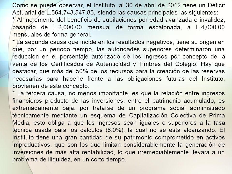 4. Gastos Administrativos Futuros De acuerdo a nuestros análisis, considerando que el gasto actual es de un 20.0% respecto a los ingresos por cuotas d