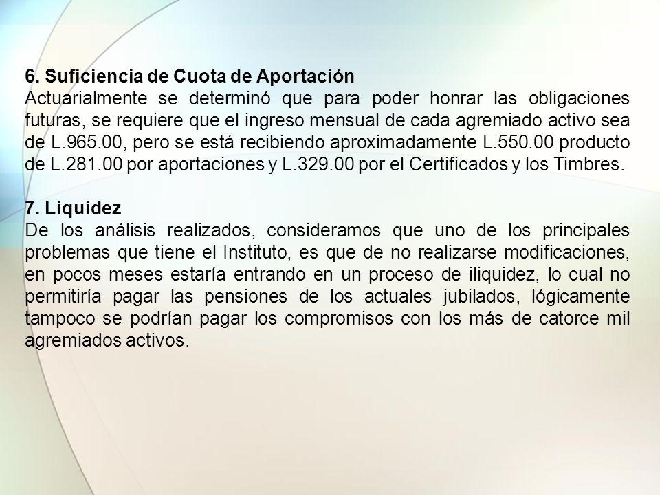 Como se puede observar, el Instituto, al 30 de abril de 2012 tiene un Déficit Actuarial de L.564,743,547.85, siendo las causas principales las siguien