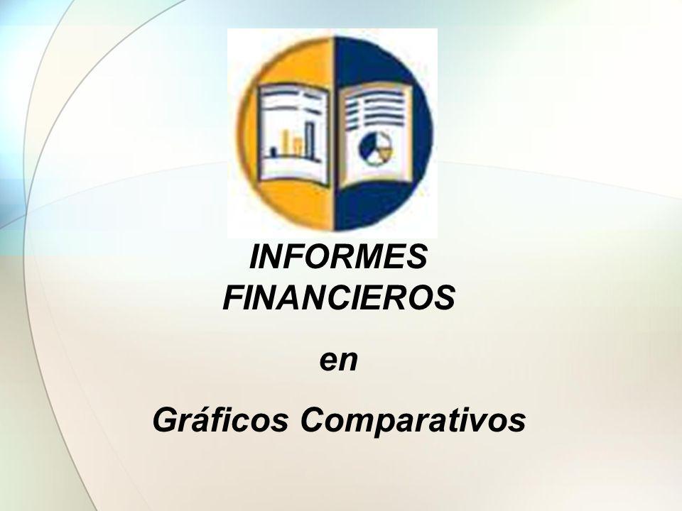 INFORMES FINANCIEROS en Gráficos Comparativos