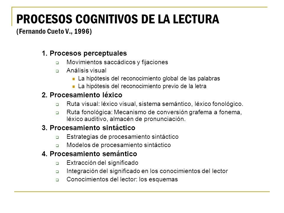 PROCESOS COGNITIVOS DE LA LECTURA (Fernando Cueto V., 1996) 1. Procesos perceptuales Movimientos saccádicos y fijaciones Análisis visual La hipótesis