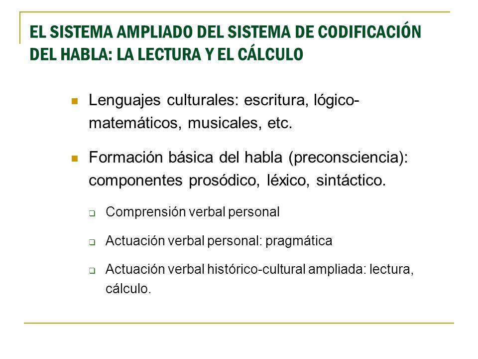 EL SISTEMA AMPLIADO DEL SISTEMA DE CODIFICACIÓN DEL HABLA: LA LECTURA Y EL CÁLCULO Lenguajes culturales: escritura, lógico- matemáticos, musicales, et