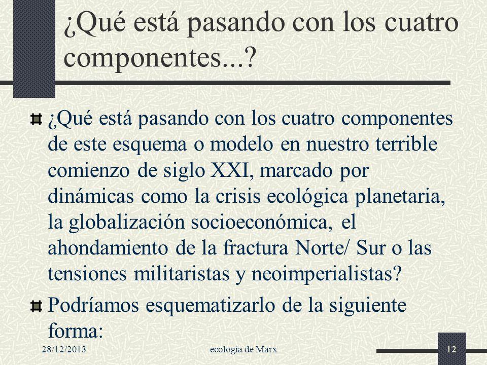 28/12/2013ecología de Marx12 ¿Qué está pasando con los cuatro componentes...? ¿Qué está pasando con los cuatro componentes de este esquema o modelo en