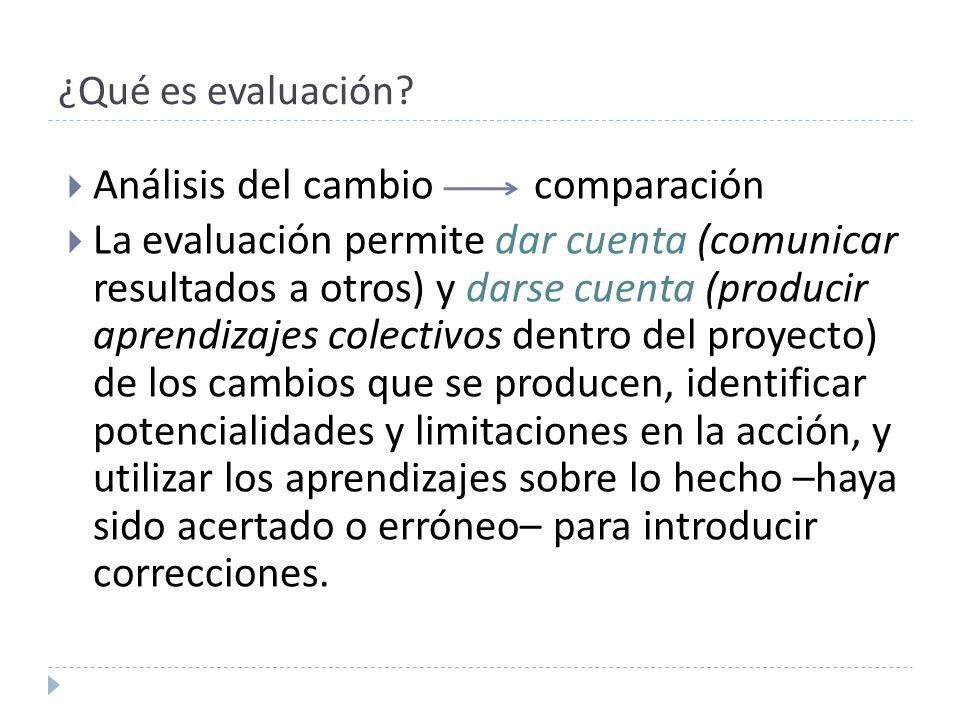 ¿Qué es evaluación? Análisis del cambio comparación La evaluación permite dar cuenta (comunicar resultados a otros) y darse cuenta (producir aprendiza
