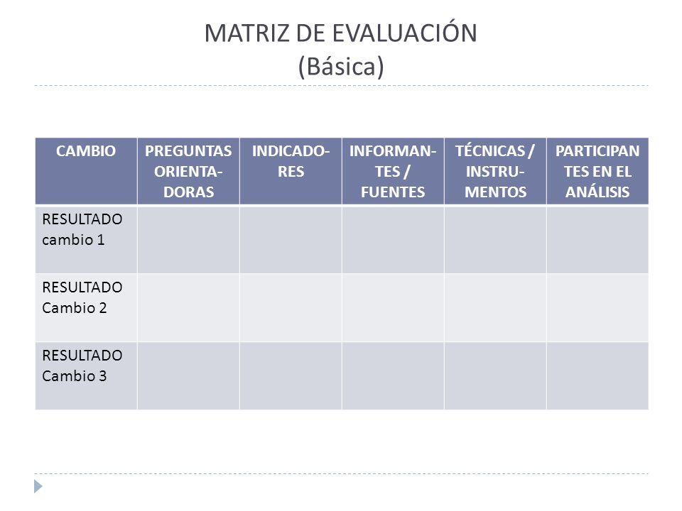 MATRIZ DE EVALUACIÓN (Básica) CAMBIOPREGUNTAS ORIENTA- DORAS INDICADO- RES INFORMAN- TES / FUENTES TÉCNICAS / INSTRU- MENTOS PARTICIPAN TES EN EL ANÁL
