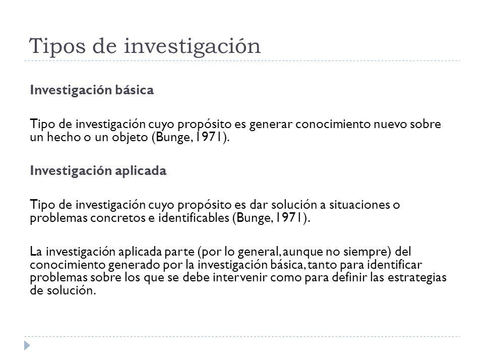 Tipos de investigación Investigación básica Tipo de investigación cuyo propósito es generar conocimiento nuevo sobre un hecho o un objeto (Bunge, 1971