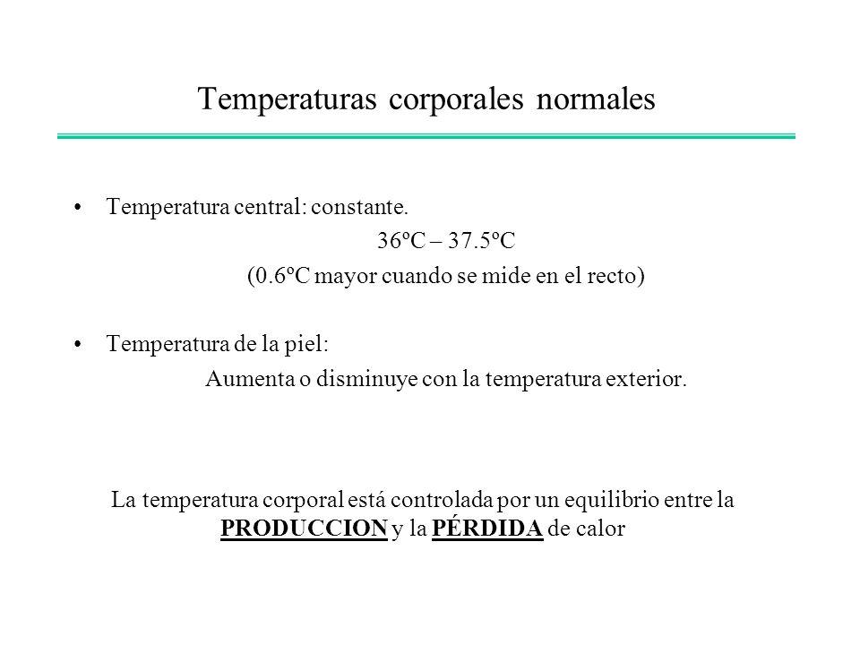 Temperaturas corporales normales Temperatura central: constante. 36ºC – 37.5ºC (0.6ºC mayor cuando se mide en el recto) Temperatura de la piel: Aument