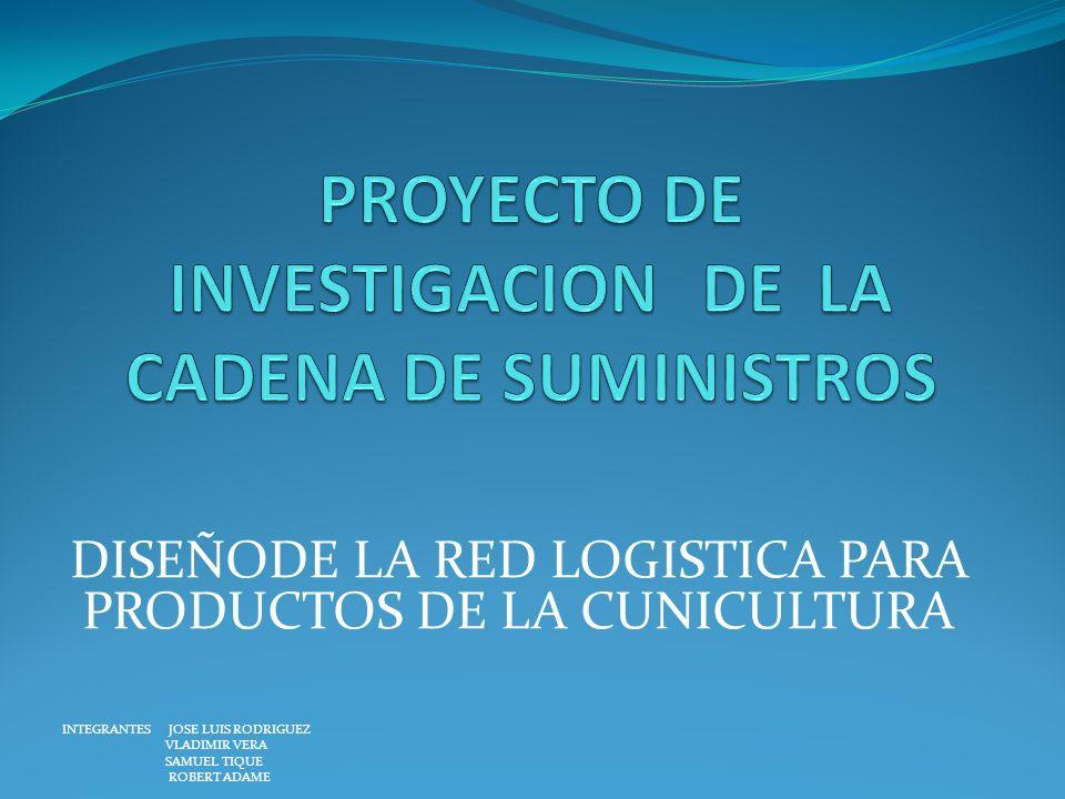 DISEÑODE LA RED LOGISTICA PARA PRODUCTOS DE LA CUNICULTURA INTEGRANTESJOSE LUIS RODRIGUEZ VLADIMIR VERA SAMUEL TIQUE ROBERT ADAME i