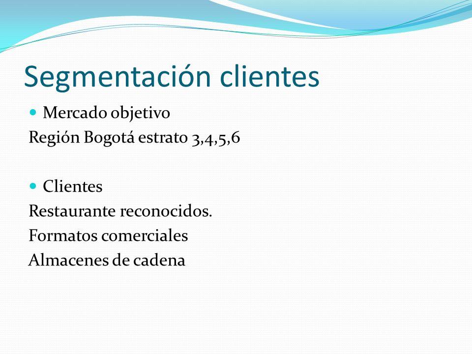 Segmentación clientes Mercado objetivo Región Bogotá estrato 3,4,5,6 Clientes Restaurante reconocidos. Formatos comerciales Almacenes de cadena