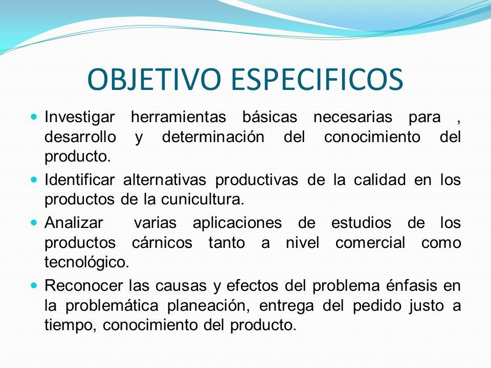 OBJETIVO ESPECIFICOS Investigar herramientas básicas necesarias para, desarrollo y determinación del conocimiento del producto. Identificar alternativ