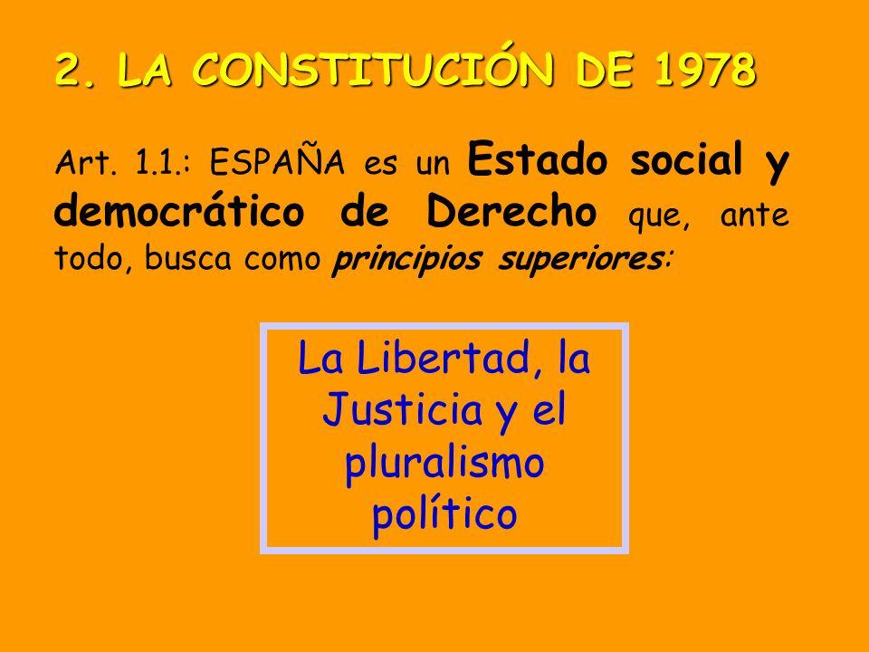 Título Preliminar Enunciado de los rasgos esenciales, de la forma de Estado que se pretende establecer (Arts. 1-9). 2. LA CONSTITUCIÓN DE 1978