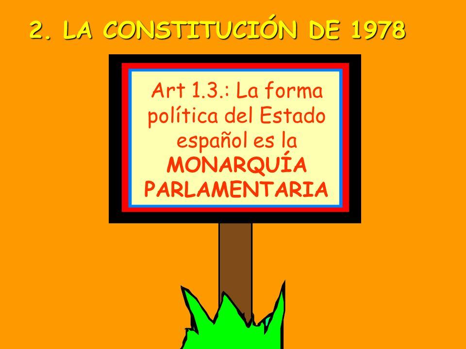 Art. 1.2.: La soberanía nacional reside en el pueblo español, del que emanan todos los poderes del Estado. 2. LA CONSTITUCIÓN DE 1978